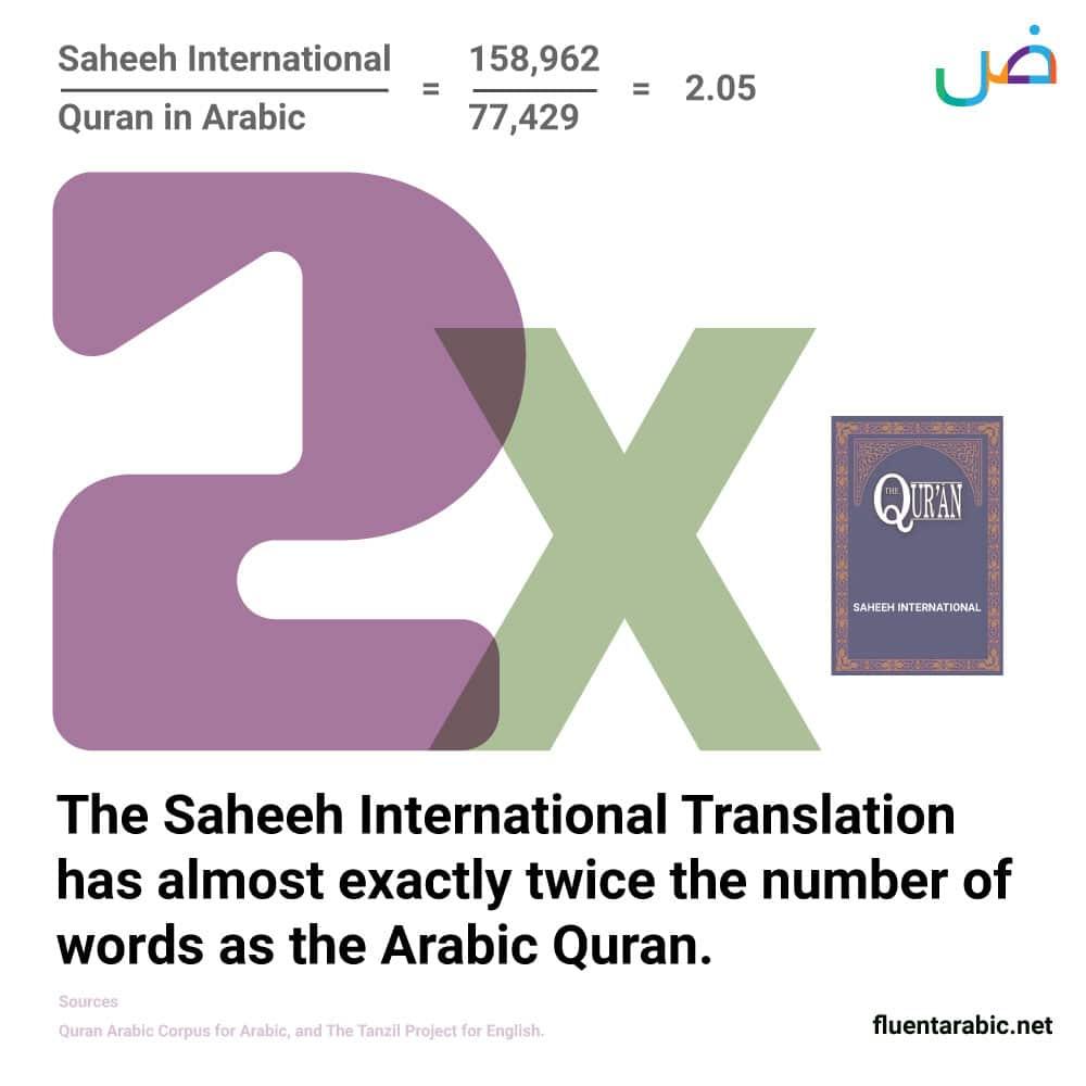 Depth-of-arabic-language