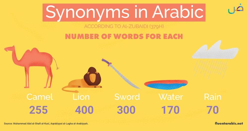 the-depth-of-the-arabic-language