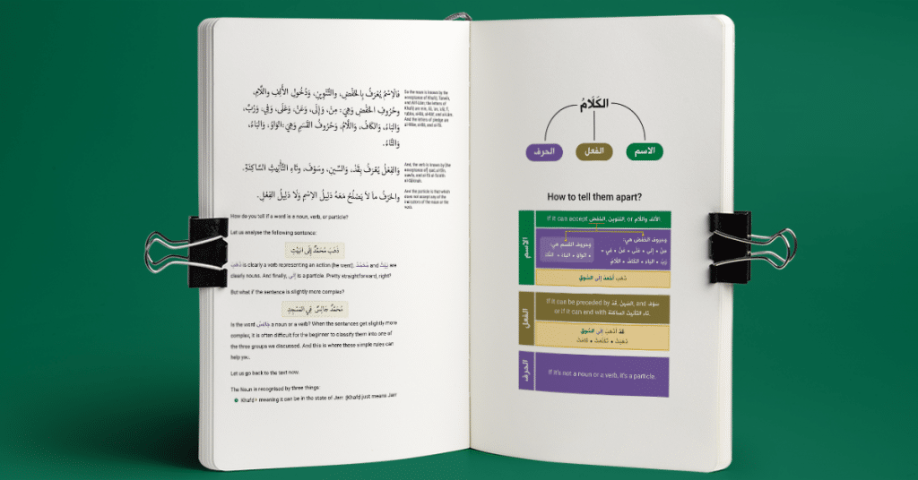 Arabic Grammar through the Ajrumiyyah