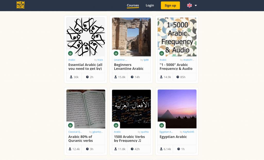 Blog | Fluent Arabic