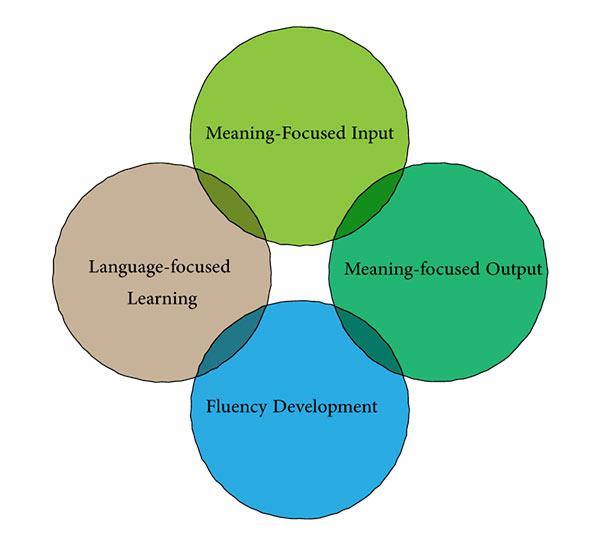 arabic curriculum